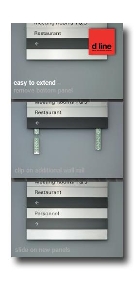d line Sign Extension